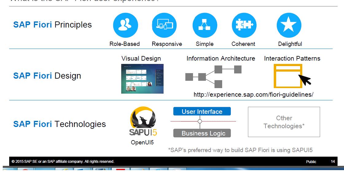 SAP Fiori.png