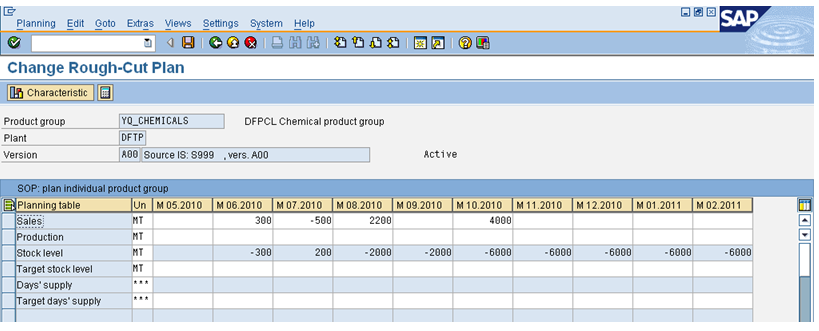 copy sales plan to production the planned monthly production quantities are saved in the active version a00