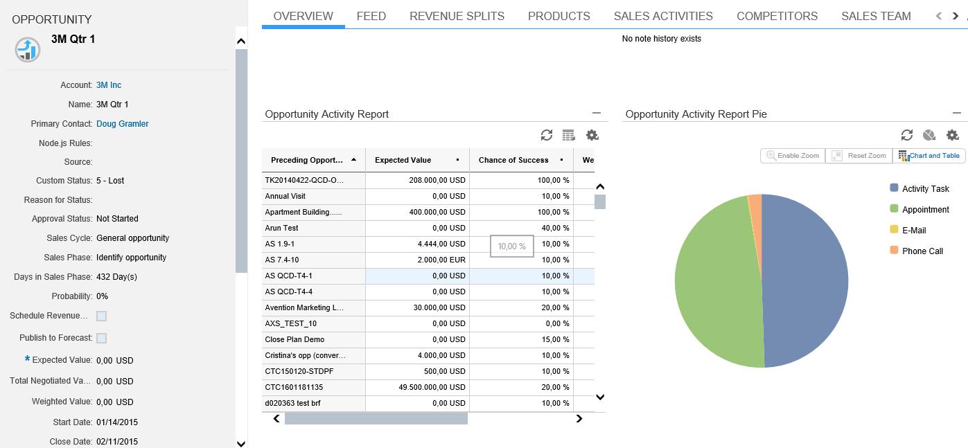 reporting cloud for customer sap blogs
