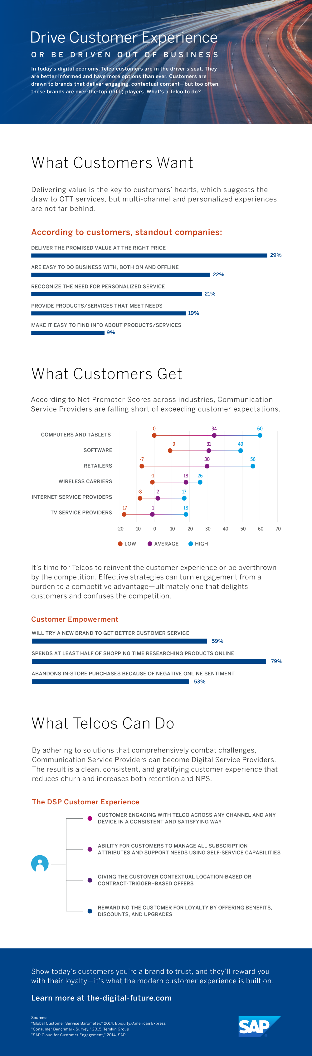 Drive_Customer Infographic.png