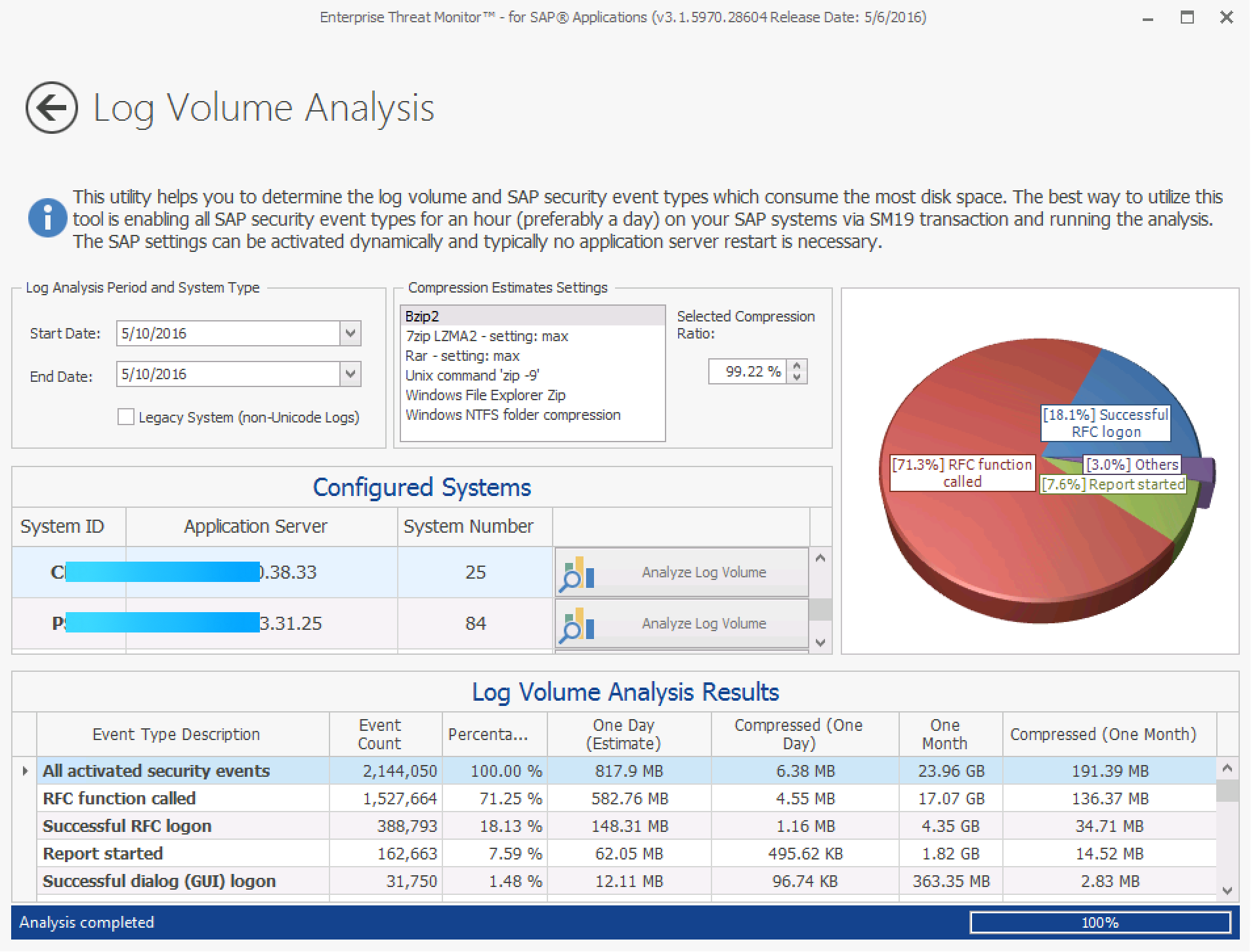 Enterprise Threat Monitor - SAP Log Volume Analysis.png