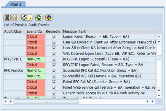 Security Audit: Analysis Of Security Audit Log In Sap