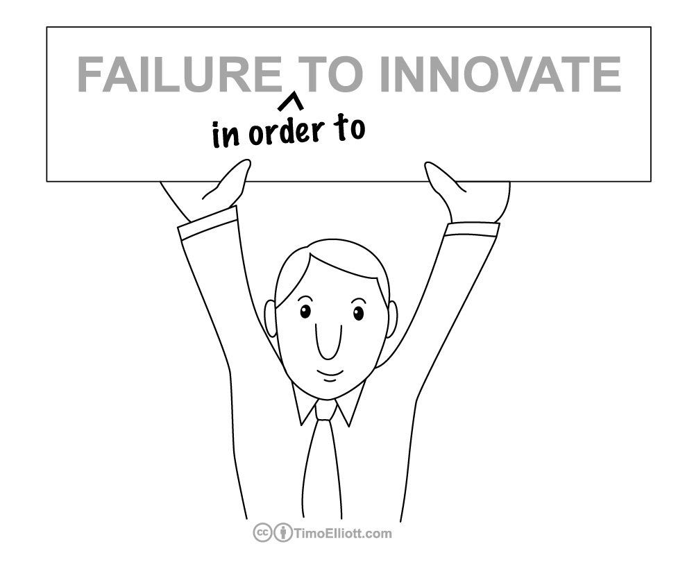 Failure-to-innovate.jpg