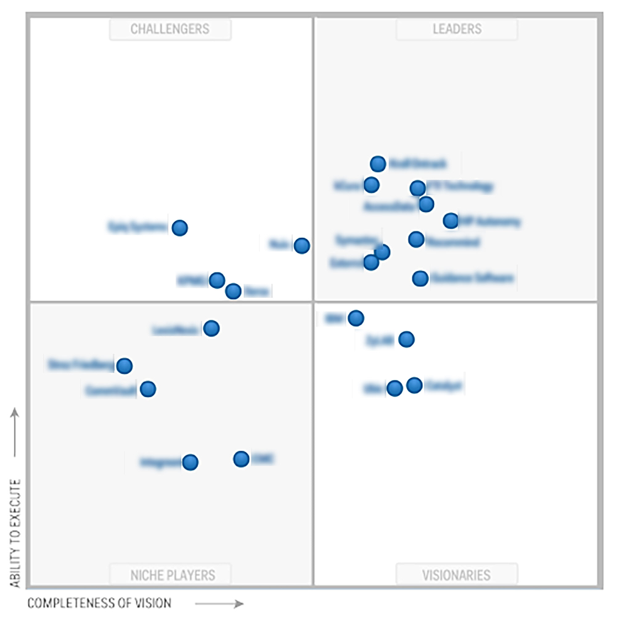 Gartner Magic Quadrant - 1.jpg