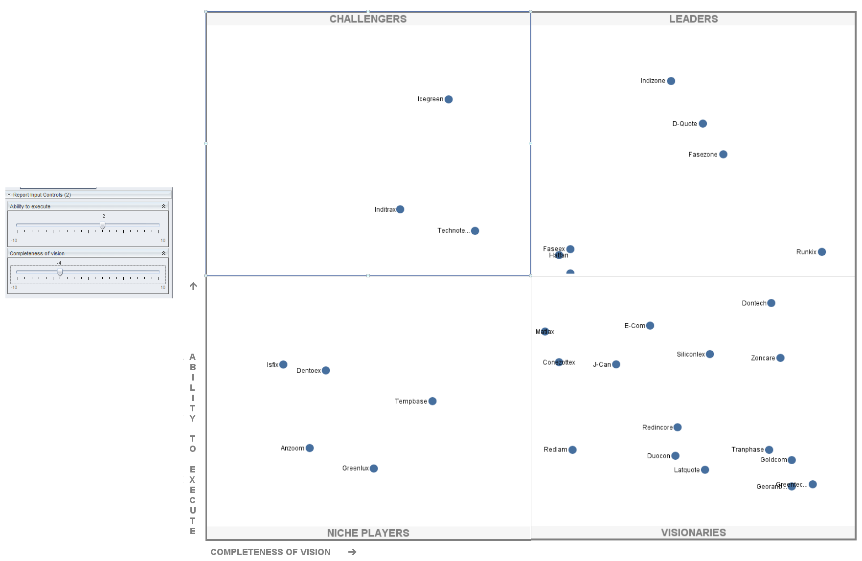 Gartner Magic Quadrant - 5.png