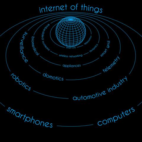 internet_of_things