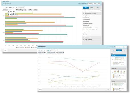 SAP SuccessFactors HR analytics