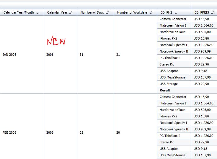 Uncategorized | SAP Blogs | Page 2120