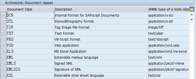 fast skip on sap document management service 02 sap blogs