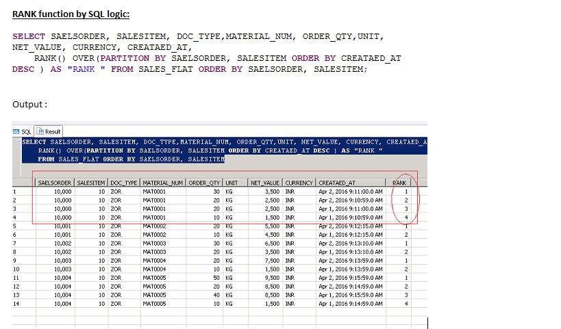 SQL RANK Function & SQL Logic & Calculation View Graphical