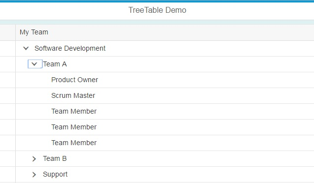 Simple Mapping of UI5 Tree Table to JSON Model | SAP Blogs