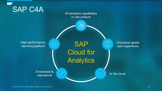 /wp-content/uploads/2016/05/sap_cloud_for_analytics_launch_event_south_africa_6_638_945528.jpg
