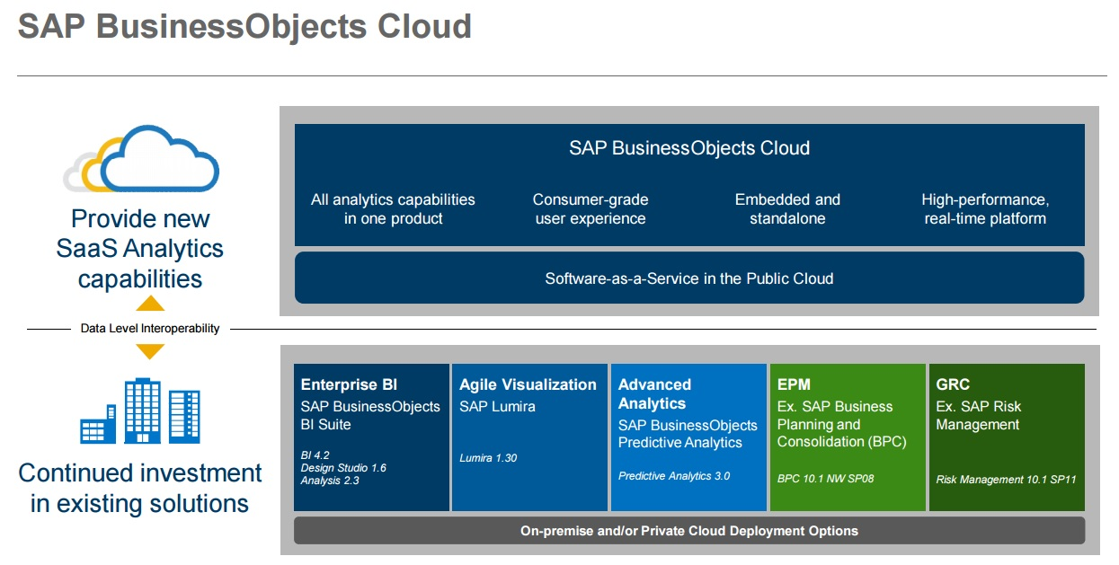 SAP_CloudBusinessObjects_Sarhan.jpg