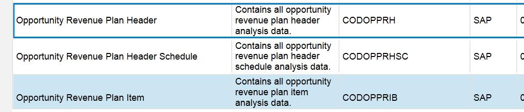 c4c pipeline forecast and revenue scheduling sap blogs