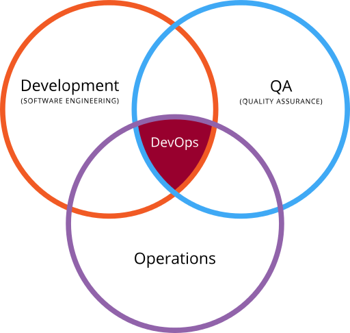 Devops_svg.png