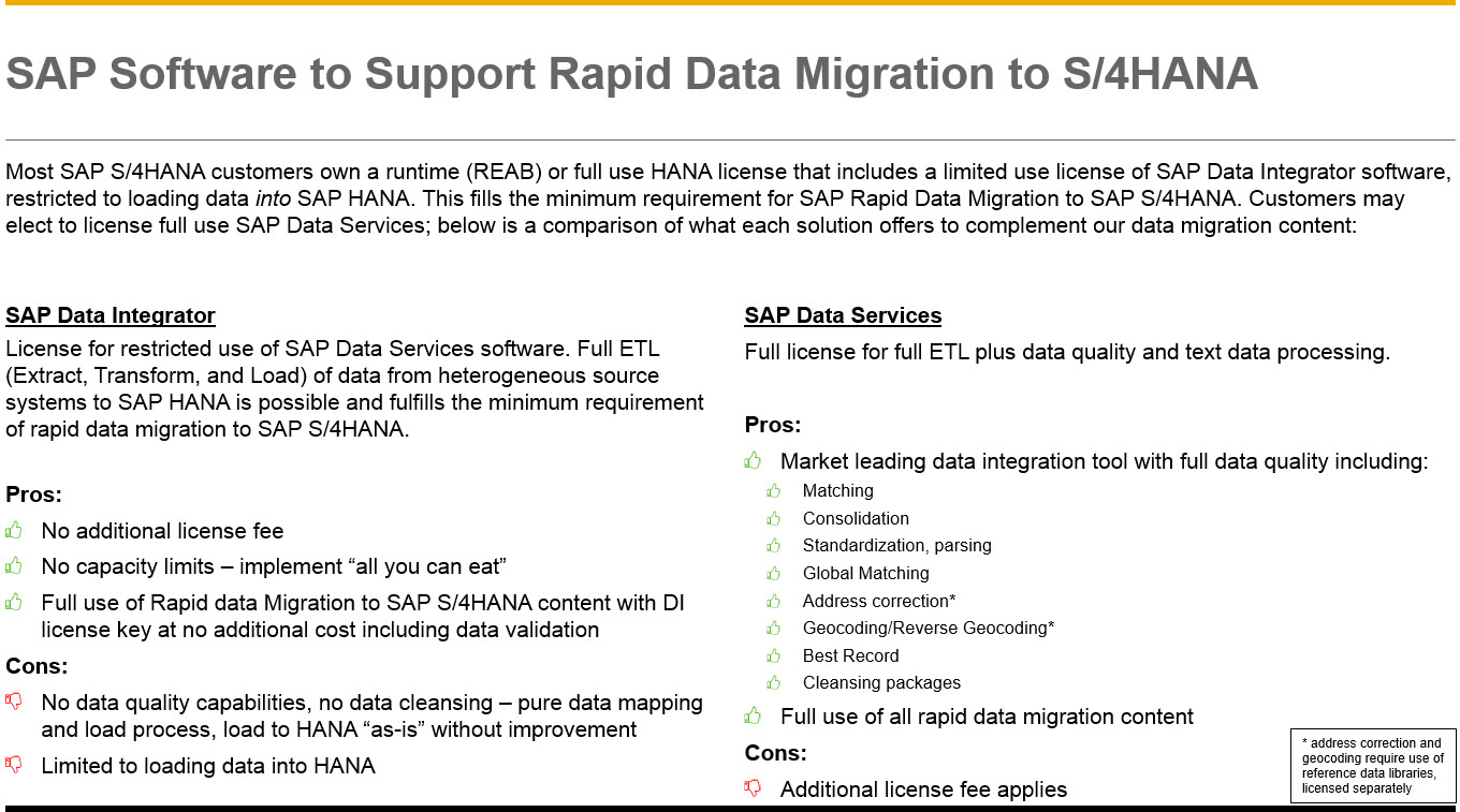 How do you Migrate to SAP S/4HANA | SAP Blogs