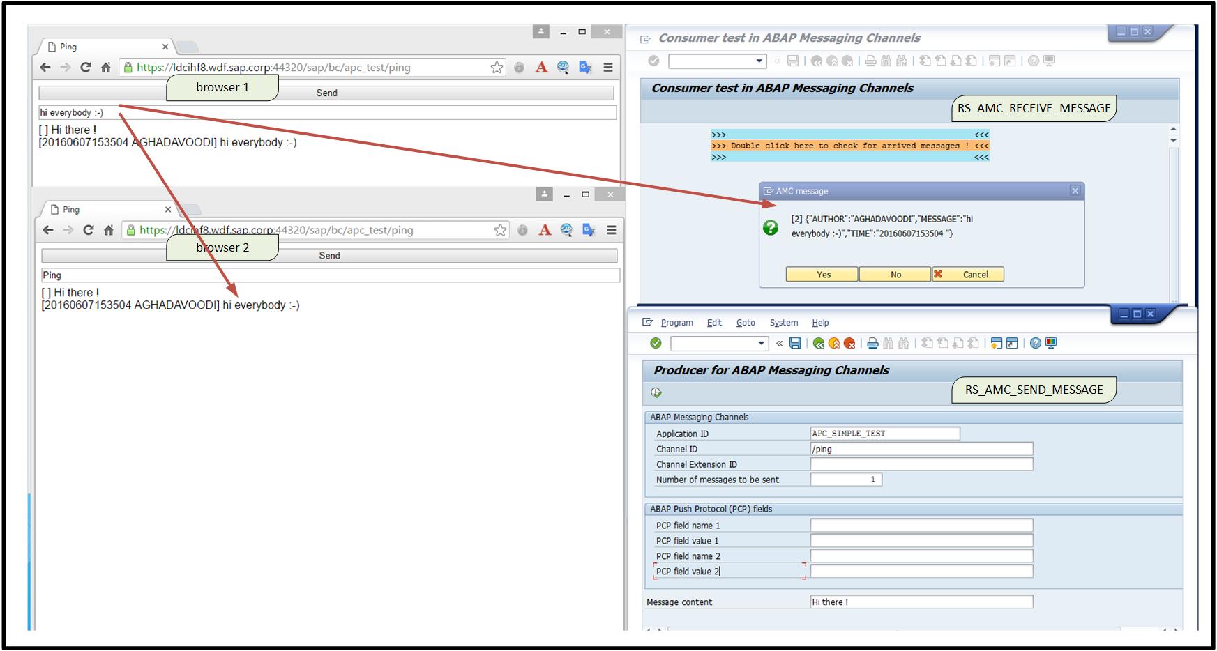 ABAP Channels Examples | SAP Blogs