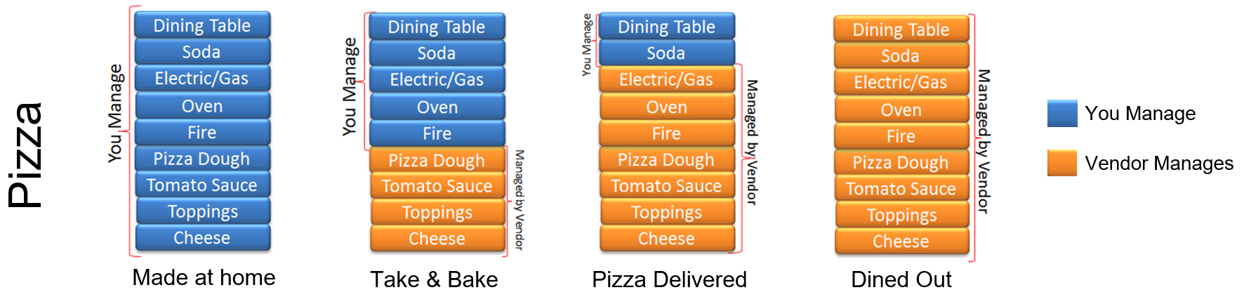 Pizza-as-a-Service.png