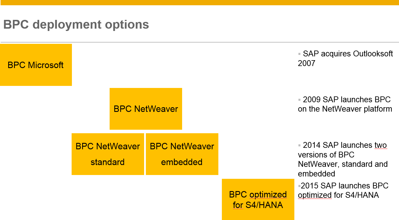 1 BPC deployment options.png