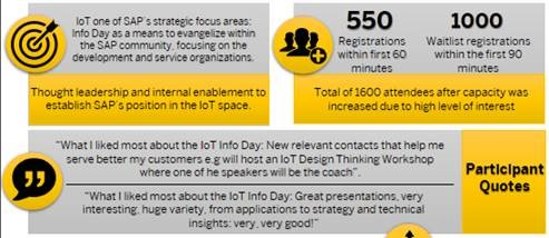 IoT Info Day quotes.jpg