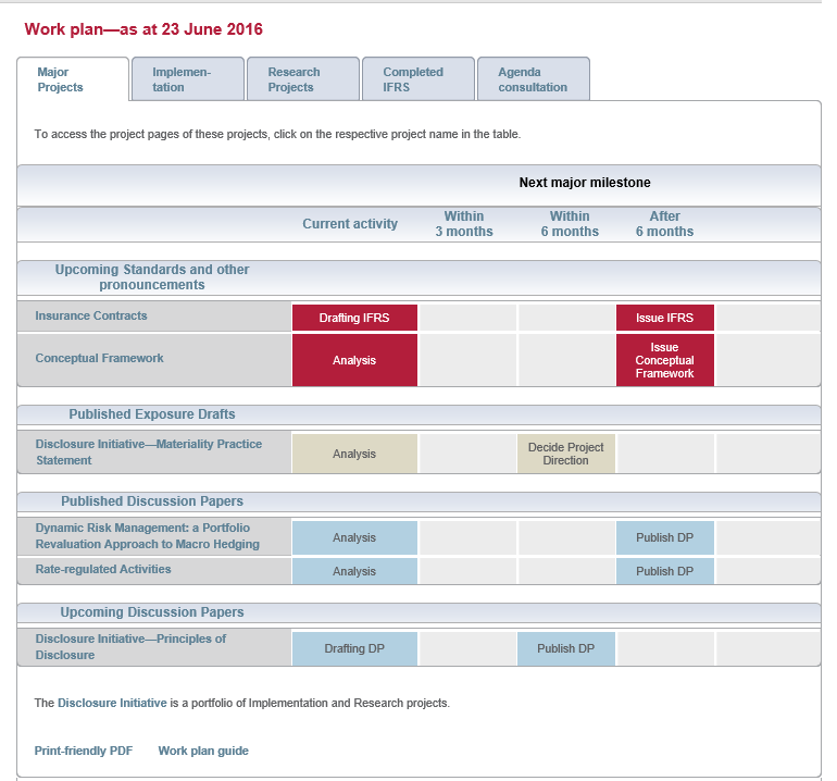 /wp-content/uploads/2016/07/workplan_june2016_1002493.png