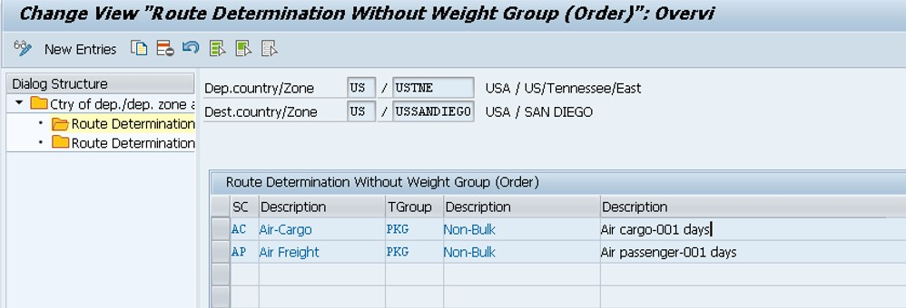 weight group