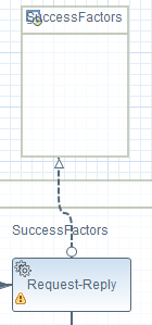9SuccessFactorsReceiver.png
