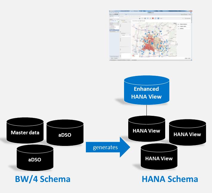 bw4hana_SQL-Openness_3