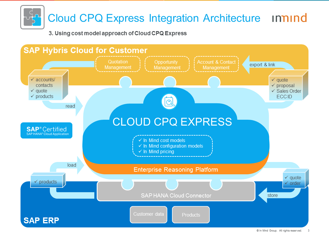 Cloud CPQ Express Architecture_3_with In Mind cost models.PNG