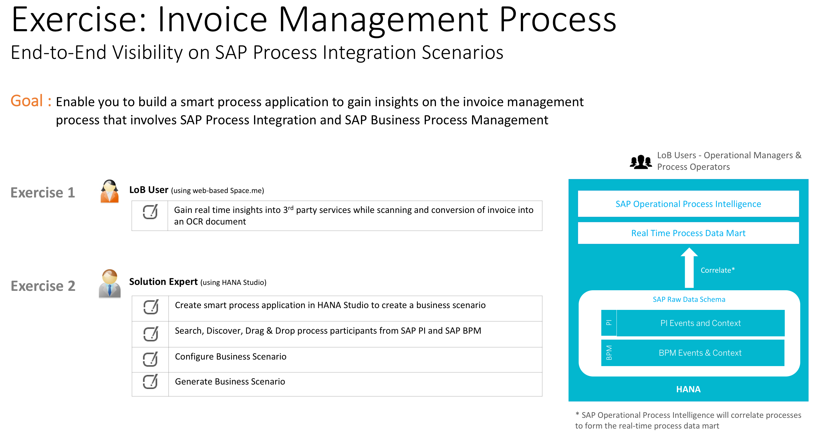 Visibility Into Process Integration Centric Scenarios SAP TechEd - Invoice management process