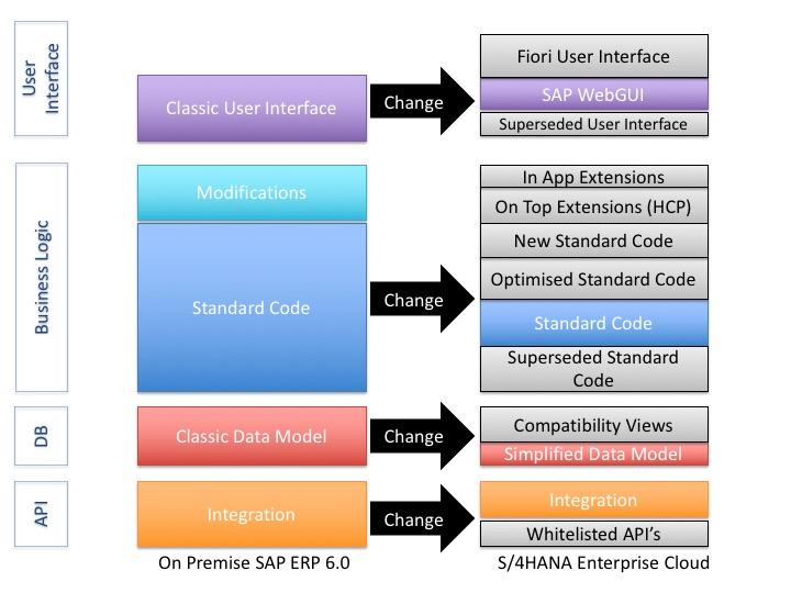 informatica cloud user guide 2016