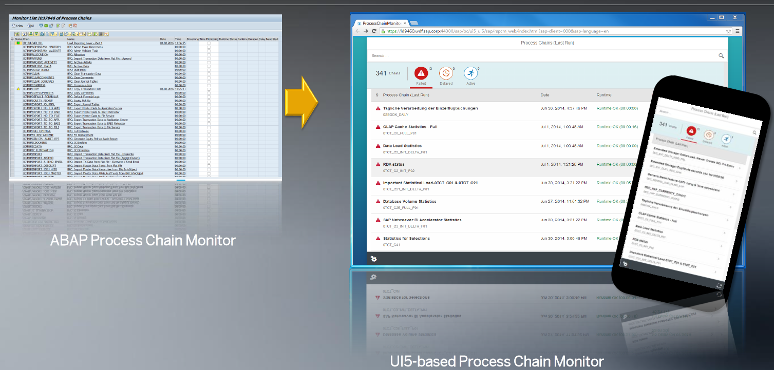 4 - Process chain monitoring.png