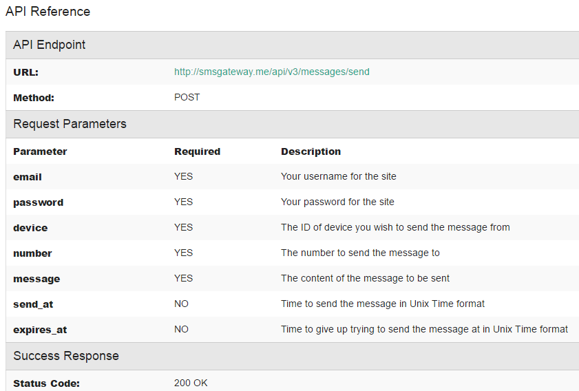Just another way of sending SMS using your own SMS Gateway on