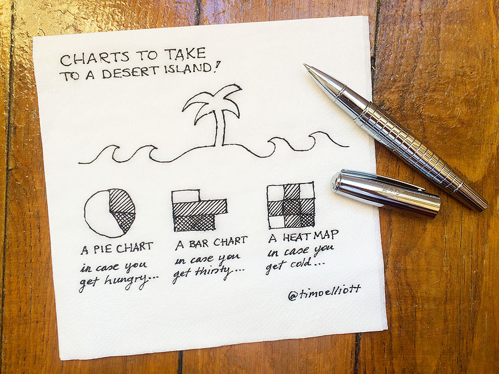 charts to take to a desert island small.jpg