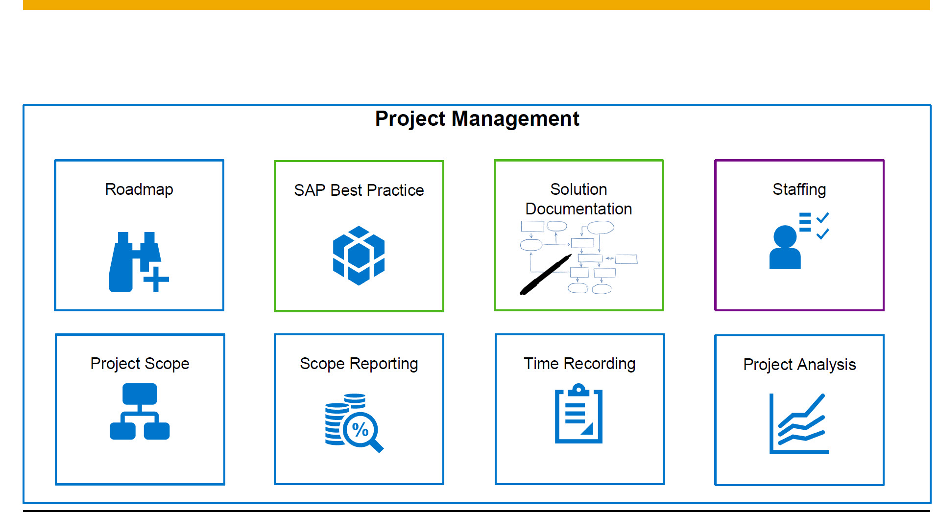 Project management in a nutshell for sap solution manager 72 detailed functionalityg xflitez Image collections