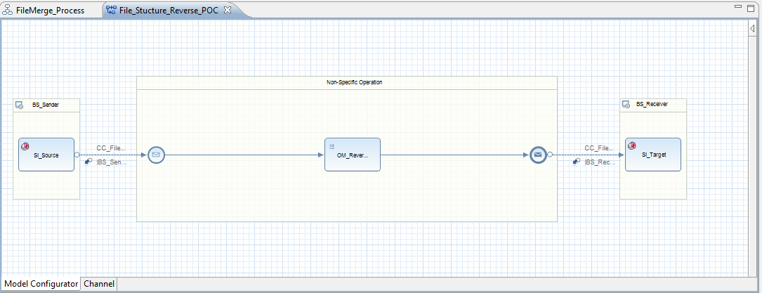 Iflow configuration.png