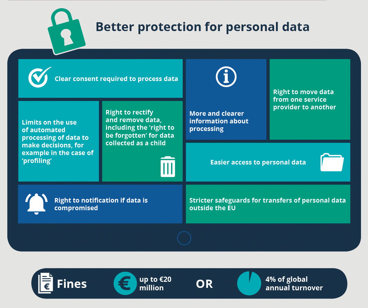 Data Protection Services : Permission marketing manage permissions subscriptions