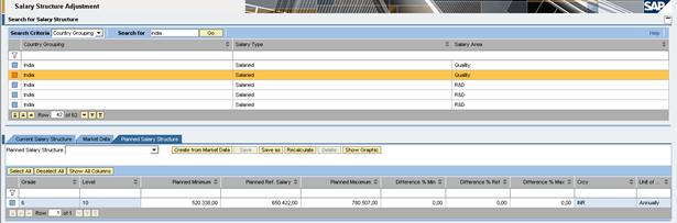Market Rate Upload Utility | SAP Blogs