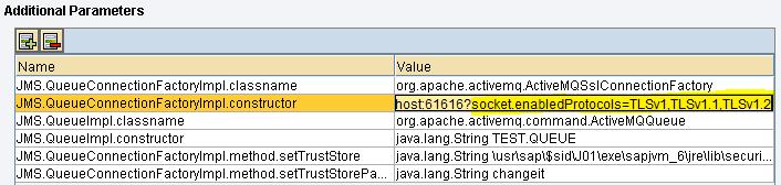JMS Adapter ActiveMQ (AMQ) with SSL/TLS on PI 7 4 | SAP Blogs
