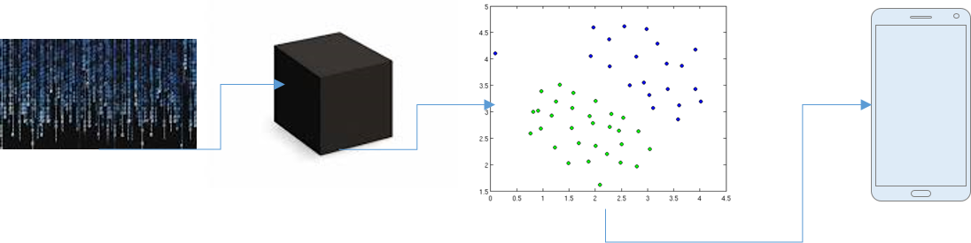machine_learning_algorithm