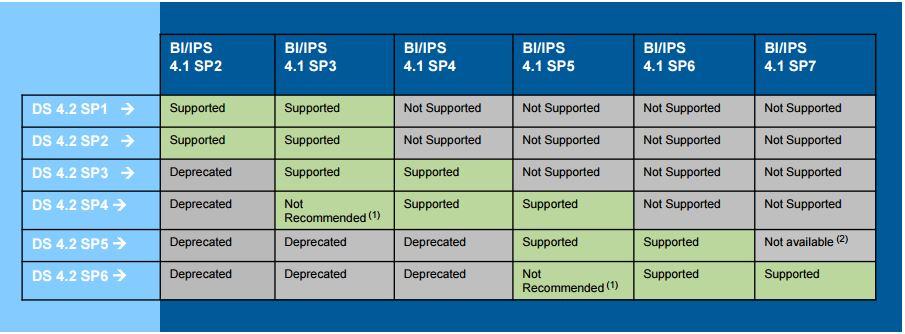 sap businessobjects business intelligence platform upgrade guide