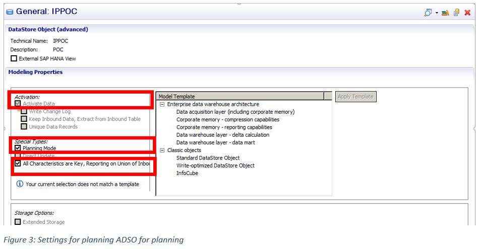 Integrated Planning-Advanced DSO for Planning | SAP Blogs