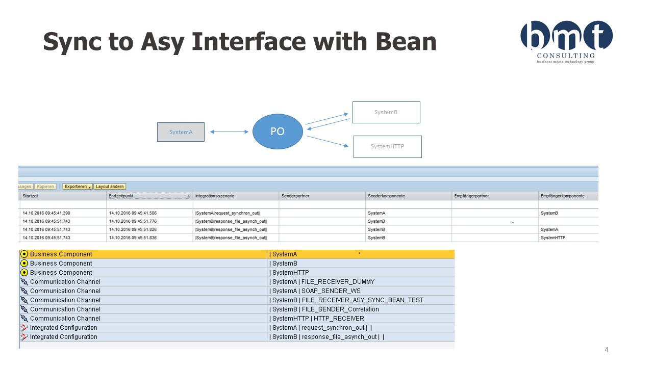 sap xi pi po how to handle sync to async interfaces sap blogs