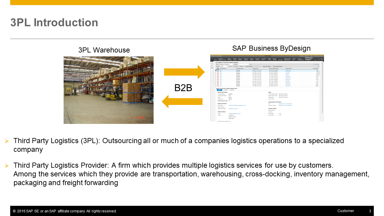 Overview & Execution of Third Party Logistics Integration in