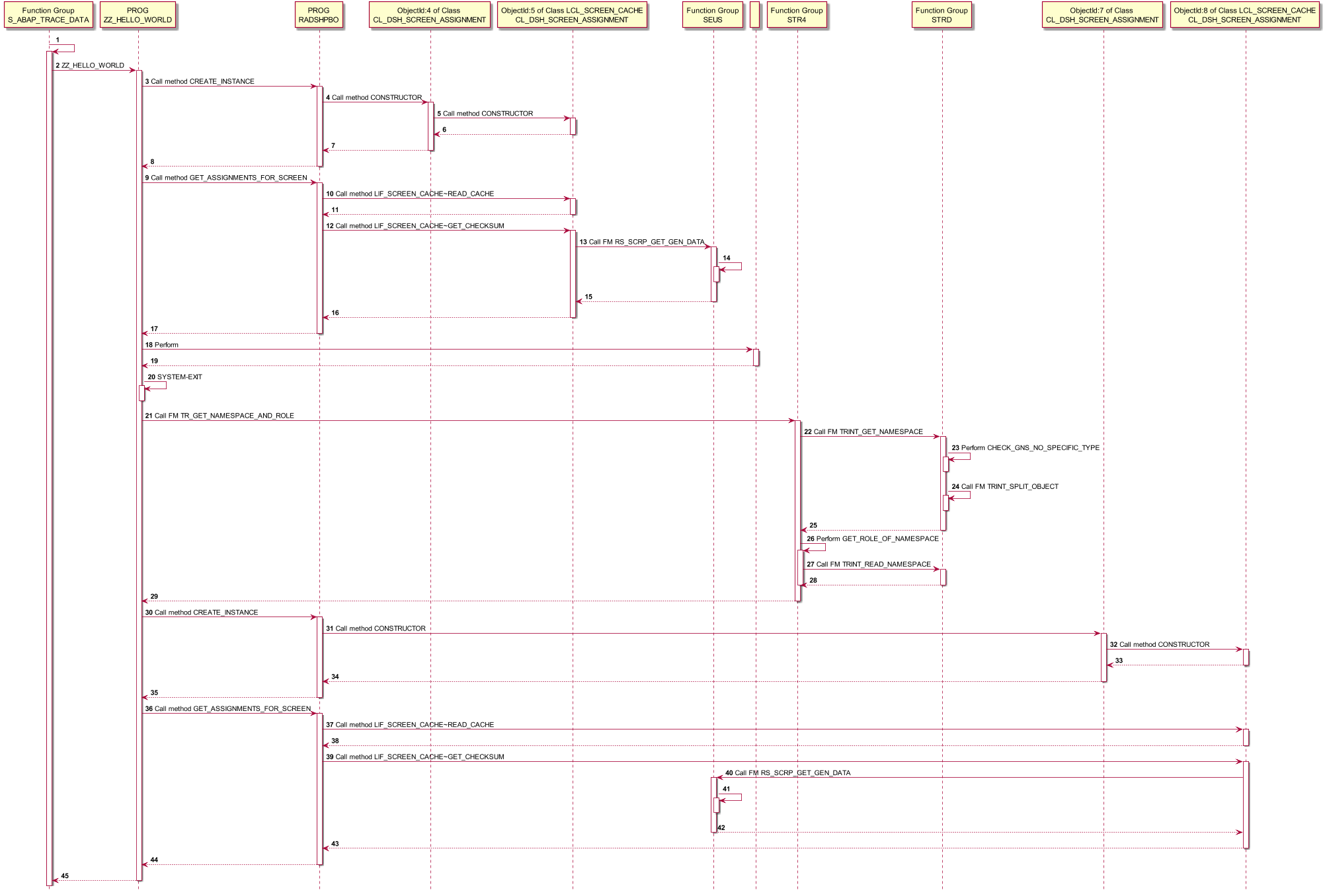 The Joy Of Coding  U2013 Class And Sequence Diagrams