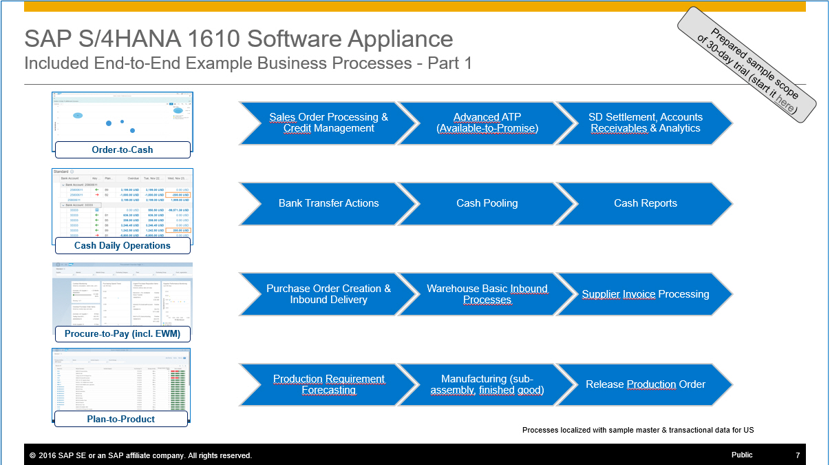 Sap S 4hana 1610 Fully Activated Appliance Create Your