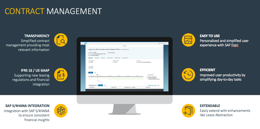 Sap Real Estate Management Meets Machine Learning To