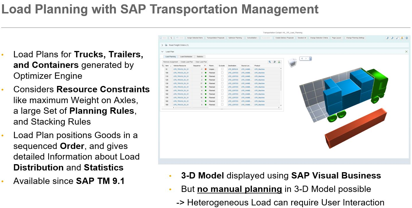 Sap tm 110 array monday knowledge snippet mks u2013 66 tm 9 x load planning in virtual rh fandeluxe Images