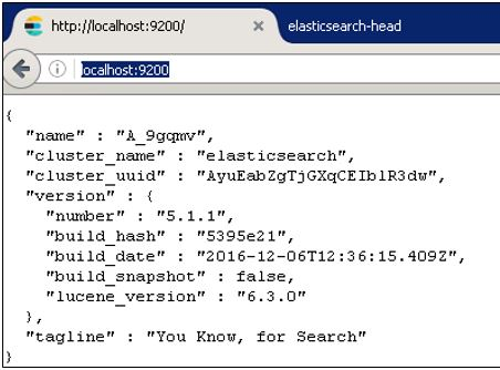 Visualize SAP HANA logs in real time with Open Stack IT