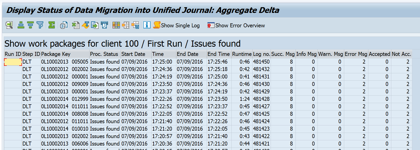 Error Log: S/4HANA 1610 (FINANCE) – Migration